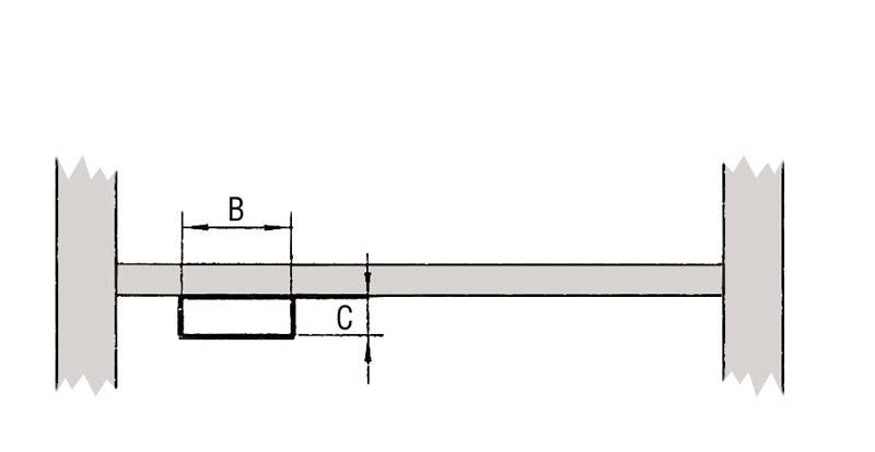 Innenmaße Einfahrtasche (mm)